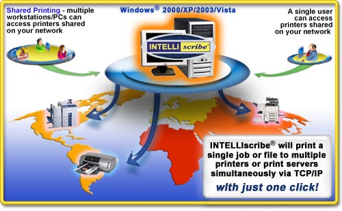 print to multiple printers or print servers simultaneously, broadcast printing